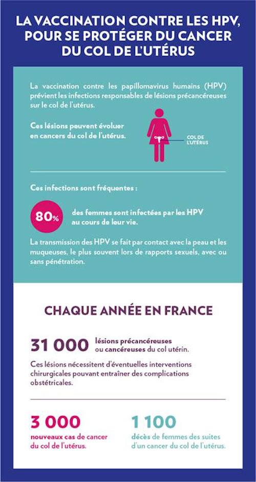 vaccin papillomavirus homme remboursement