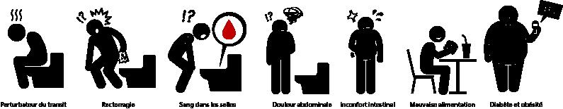 cancer colorectal douleur