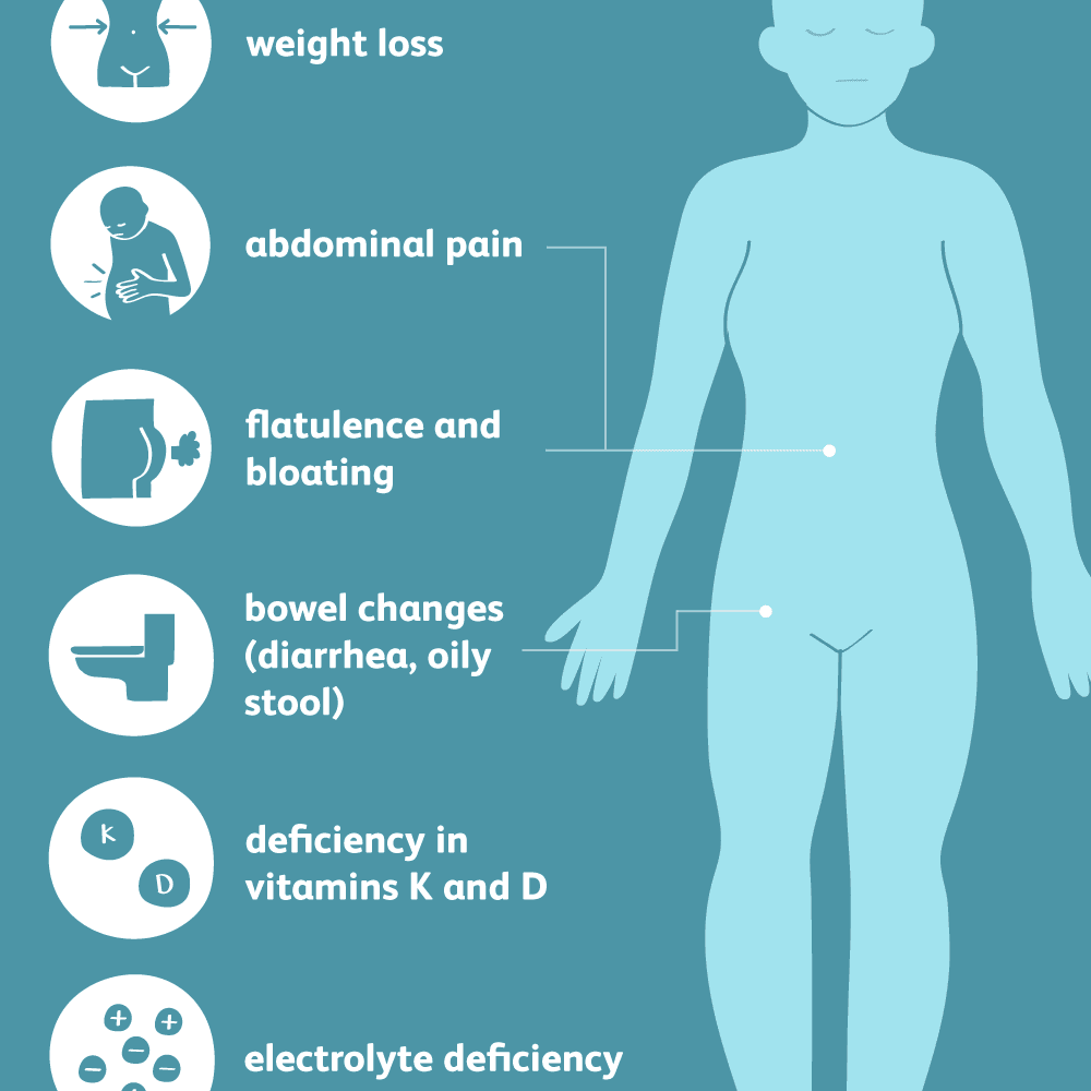 pancreatic cancer abdominal bloating tratamentul calusurilor uscate pe picioare între degete