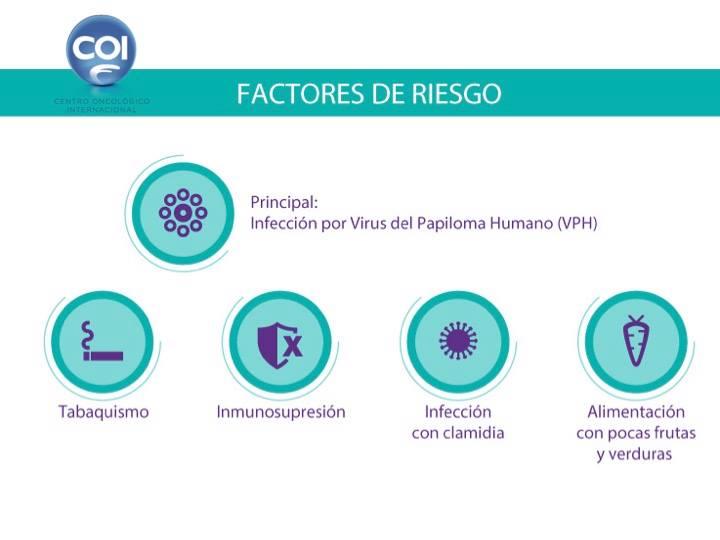 virus del papiloma y tabaquismo hpv warzen gefahrlich