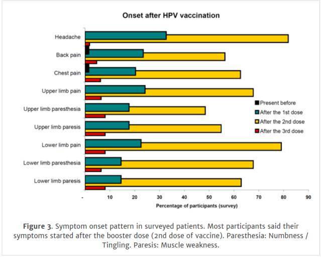 papilloma virus e fecondazione assistita hpv cancer symptoms