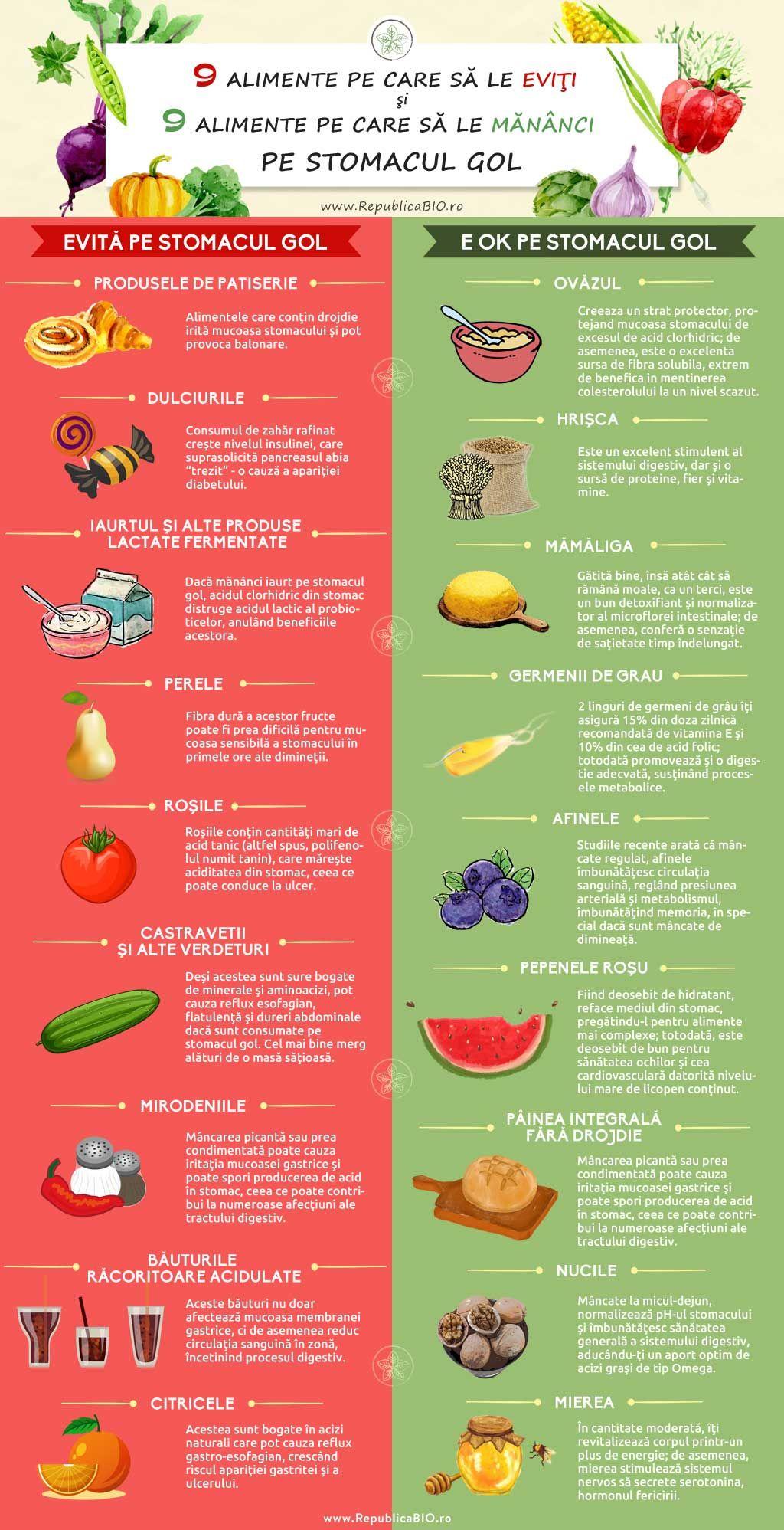4 metode naturale pentru detoxifierea pancreasului
