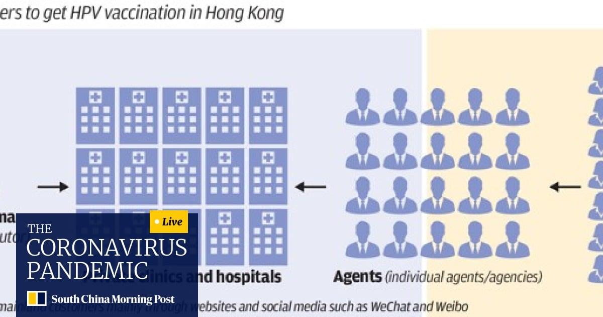 hpv vaccine hk
