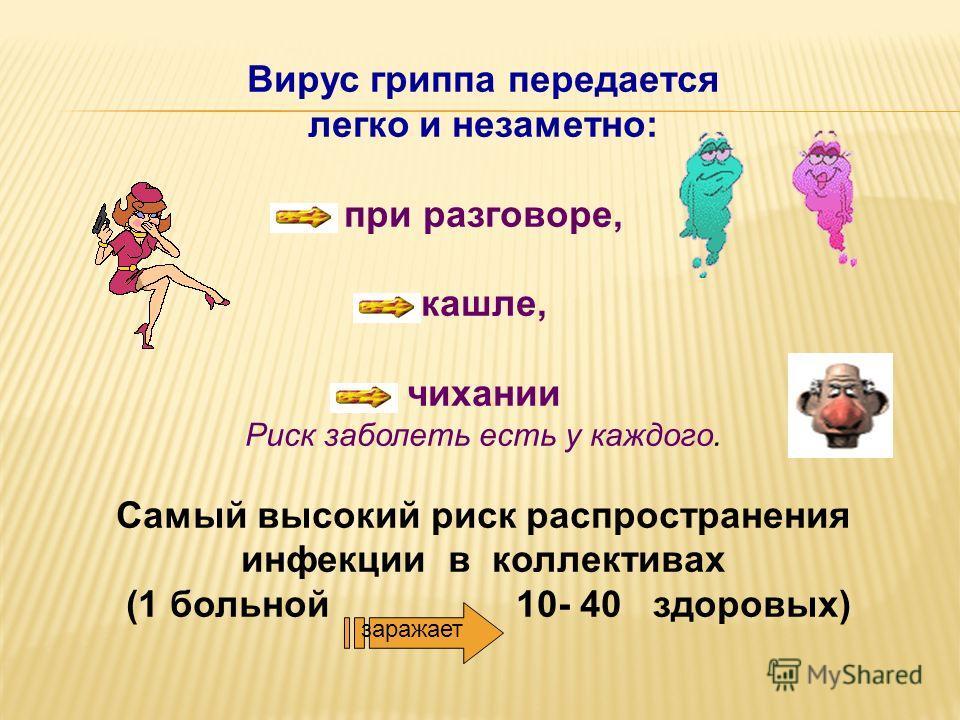 Este posibilă vindecarea virusului papiloma uman. Simptomele giardiei féver