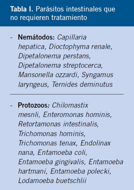 Caracteristică papilomului