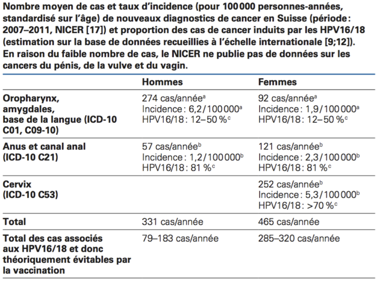 vaccinul enterobiozei)