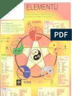 paraziti biologie condiloame plate tratament