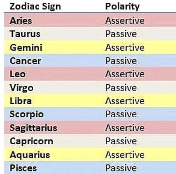 cancer feminine sign