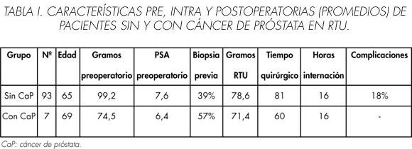 cancer prostata valores psa