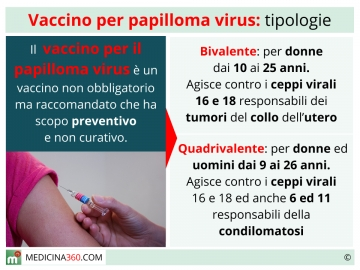 Vaccino contro papilloma virus controindicazioni, Vaccino papilloma virus e hpv